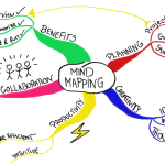 Information about mind map online you must know!